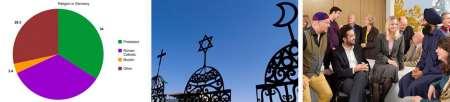دین و مذهب در آلمان